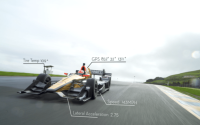Launch – Machine Learning at 240 MPH